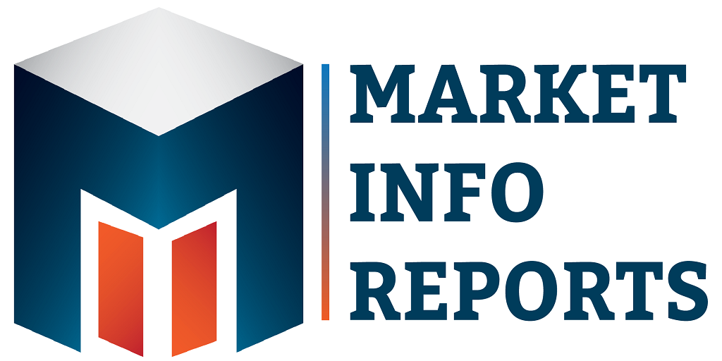 Market Info Reports | Market Research Reports | Business Research Company | Market Research